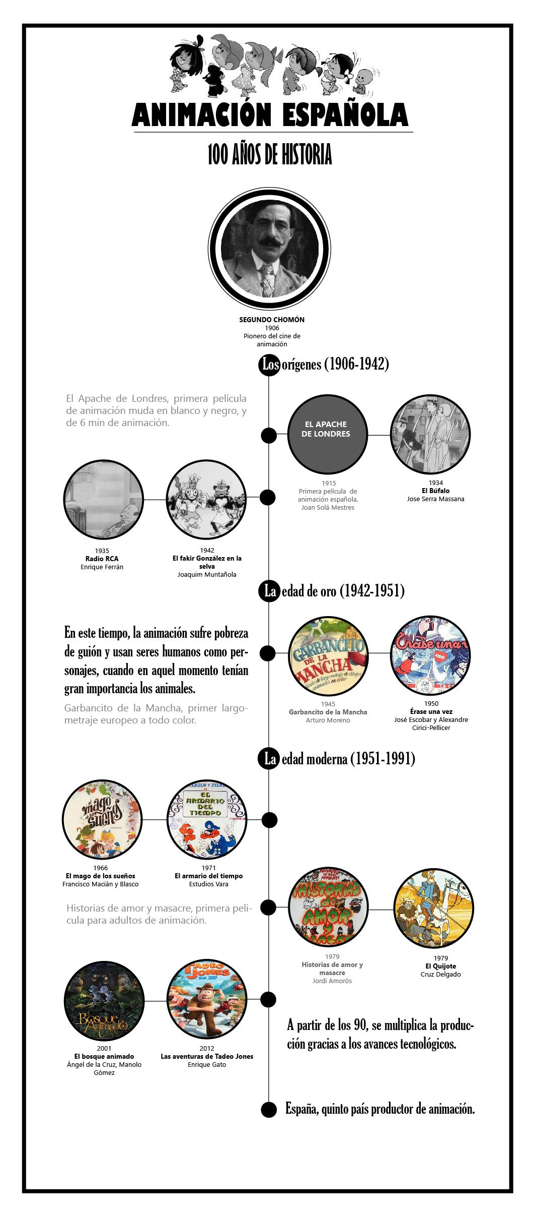 infografiahistoria-01